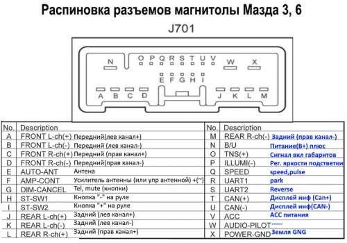 Схемы подключения штатных магнитол на мазду 3