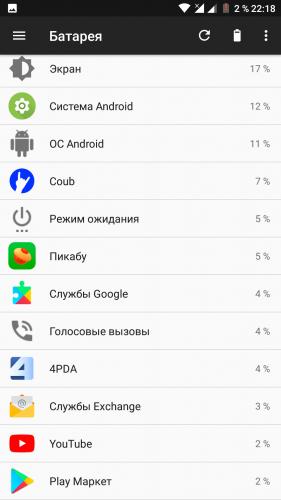 Сервисы гугл сажают батарею 8