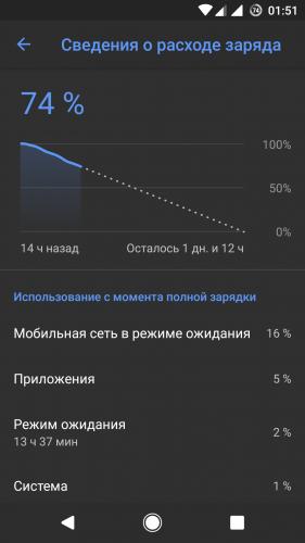 Motorola Moto G4 / G4 Plus - Прошивка - 4PDA