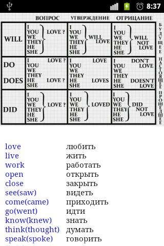 Полиглот Английский за 16 часов  Урок 1 Схема глагола