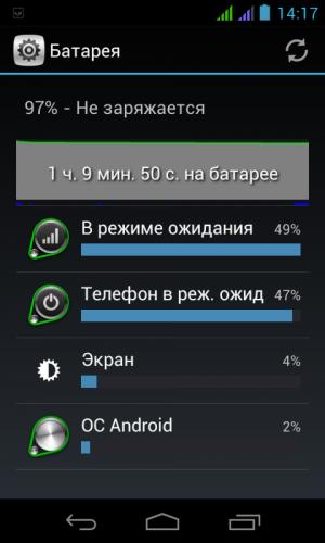 Почему не заряжается батарея на андроиде