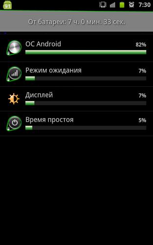 Почему 3g сажает батарею 78