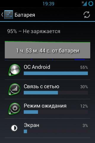 Как сделать проценты заряда на android