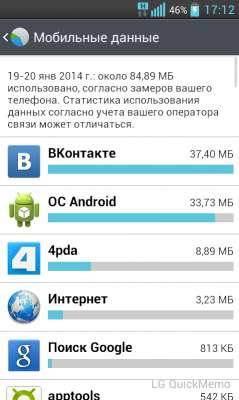 Андроид Жрет Трафик