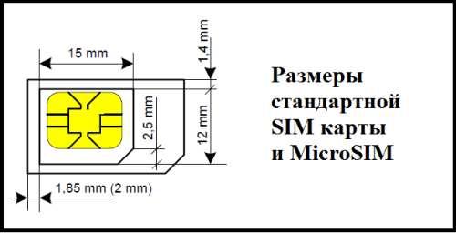 Как сим карту сделать микро
