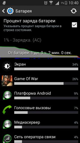 Кто сажает батарею андроид 3