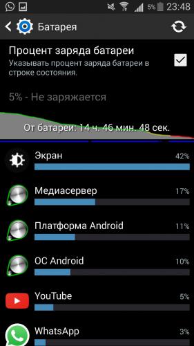 Почему 3g сажает батарею 14