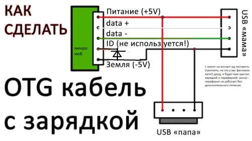 Irbis TW36 - Обсуждение - 4PDA