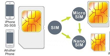 Supersim 16in1 x-sim инструкция