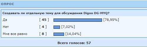 IP WIFI камера Digoo DG-M1Q – Обсуждение - 4PDA
