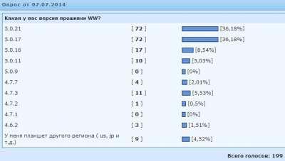 Asus MeMO Pad FHD 10 Wi-Fi - Прошивка - 4PDA