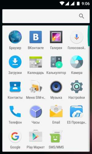 Samsung GT-I9082 Galaxy Grand Duos - Кастомные прошивки (OS