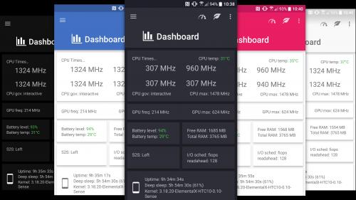 Xiaomi Redmi Note 3 Pro - Ядра - 4PDA