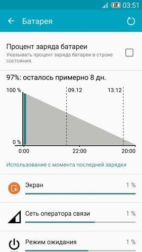 картинки показывающие процент зарядки помощью инны актер